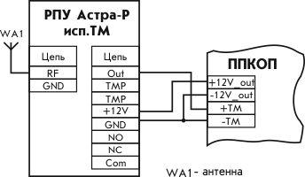 астра р инструкция по программированию скачать