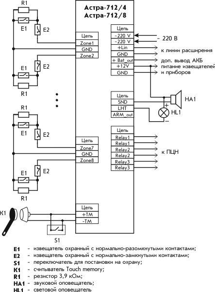 Схема подключения дымовых и