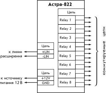 схемы сигнальных устройств