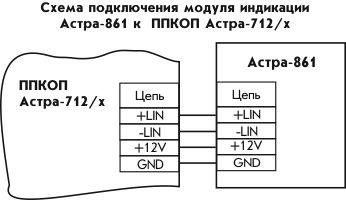 астра-861 инструкция - фото 6