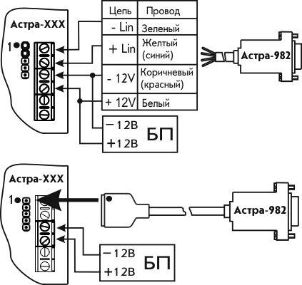 астра-712 инструкция